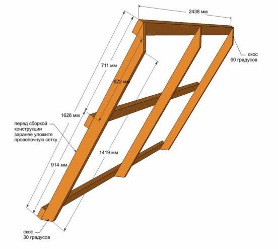 Инструкция для самостоятельного строительства летнего помещения для кур-бройлеров