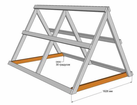 Инструкция для самостоятельного строительства летнего помещения для кур-бройлеров фото