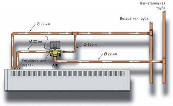 Схема подключения и устройства водяной тепловой завесы