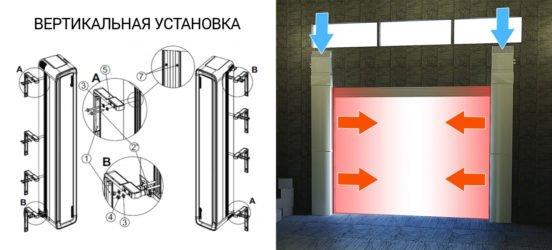 Схема вертикальной установки теплового оборудования