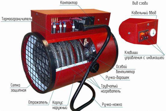 Сборка тепловентилятора для гаража
