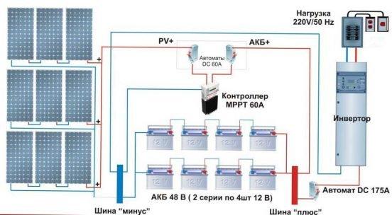 Схема устройства электрической системы на солнечных батареях