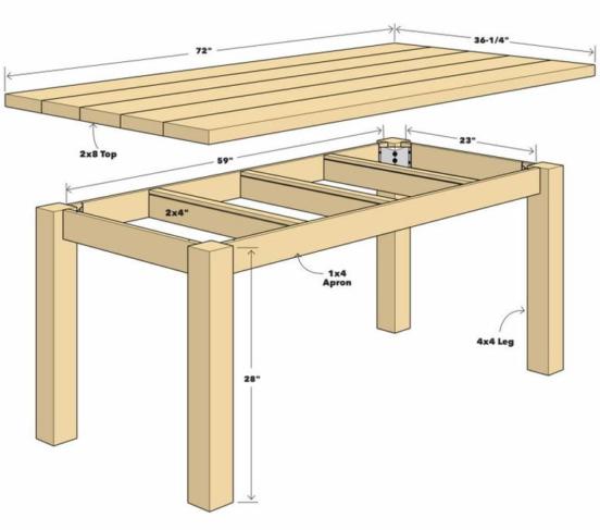 Инструкция изготовления простого маленького стола своими руками